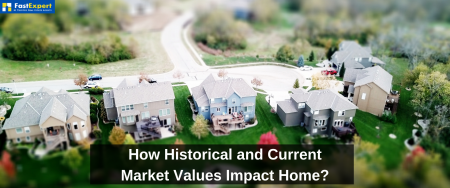 How Historical and Current Market Values Impact Home Buyers