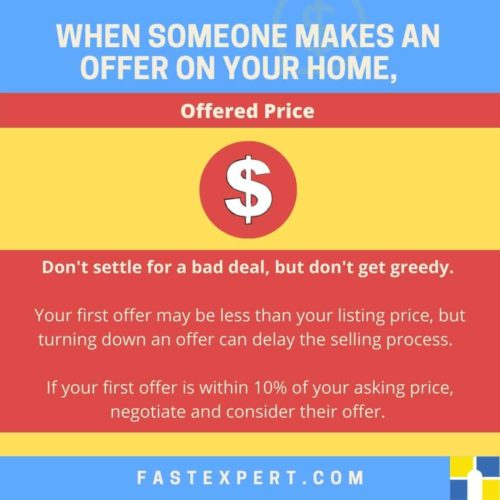 Infographic When someone makes an offer on your home, offered price