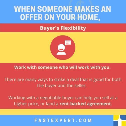 Infographic When someone makes an offer on your home, buyer's flexibility