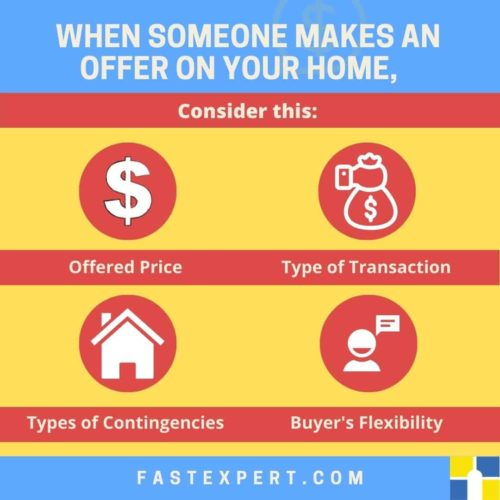 Infographic - When someone makes an offer on your home